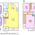 okinawac-fh-plan